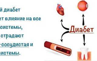 Глюкоза 4 4