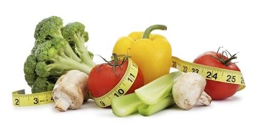 Продукты питания с высоким гликемическим индексом