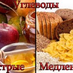 углеводы при диабете