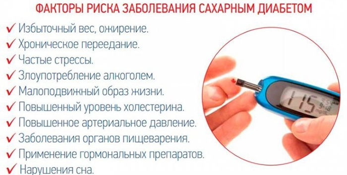 Факторы риска возникновения диабета