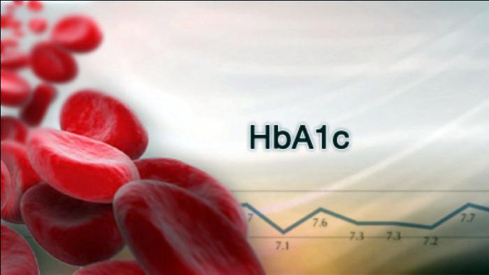 анализ на гликолизированный гемоглобин