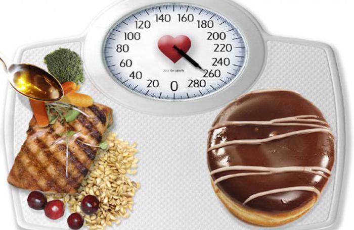 диета при преддиабете подробно
