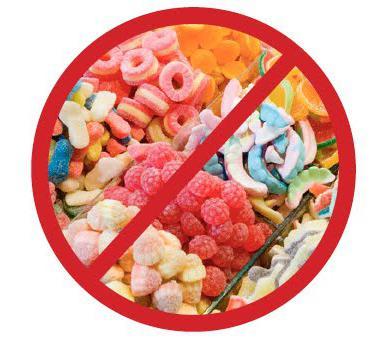чего нельзя при повышенном сахаре