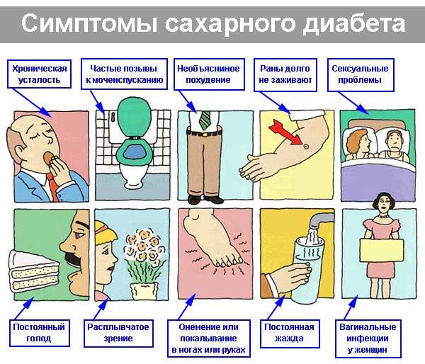 симптомы сахарного диабете