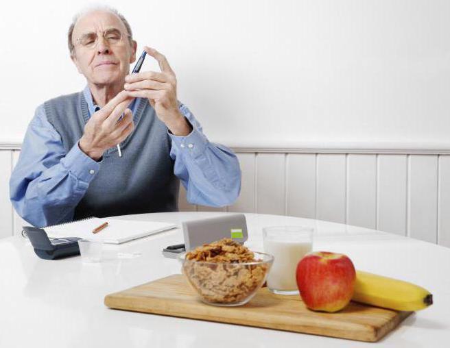 Диабет причины возникновения