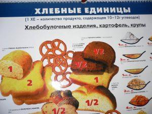 Подсчкт ХЕ для хлеба