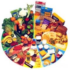 Рацион диеты 9