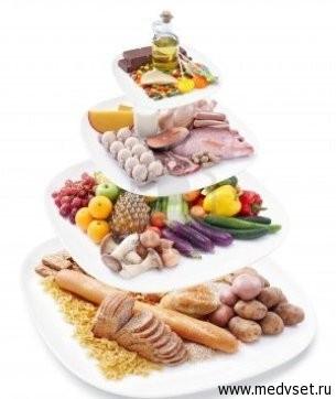 Продукты диеты №9