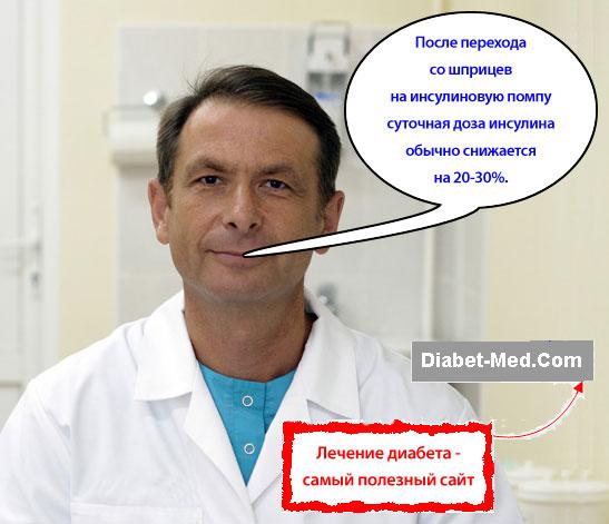 Расчет доз инсулина для помповой инсулинотерапии