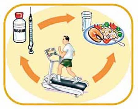 диабет 1 типа продолжительность жизни